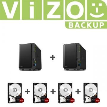 Matériel VizoBackup